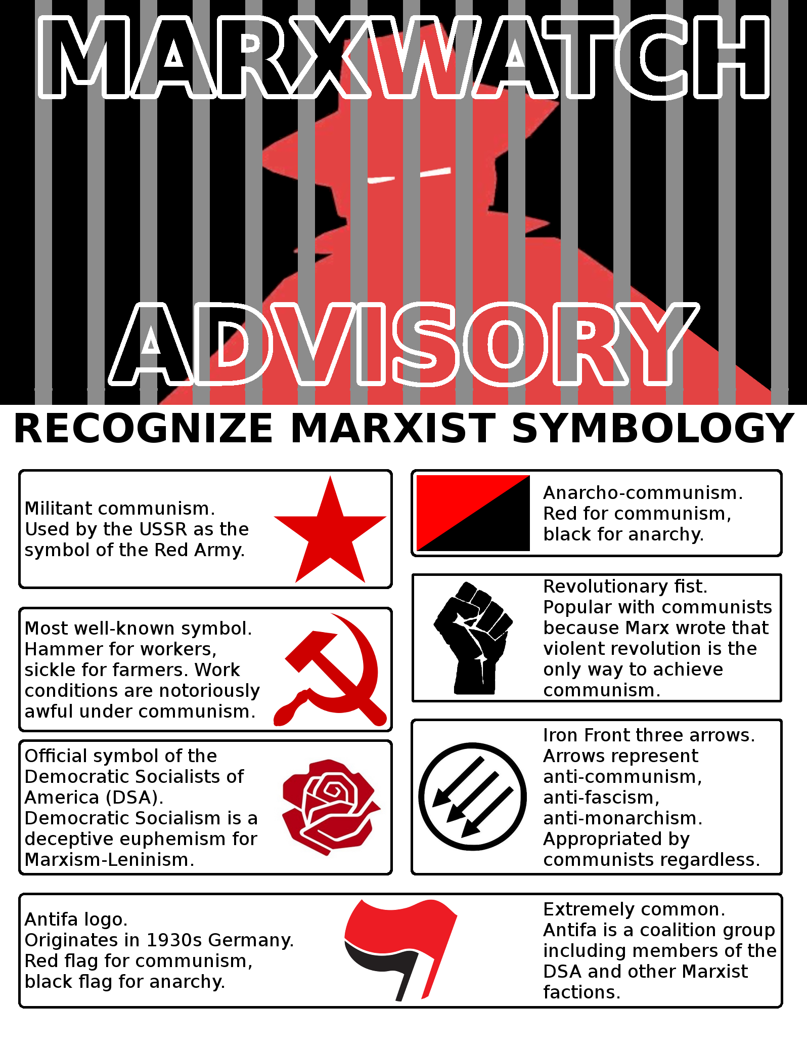 Advisory: Recognize Marxist Symbology